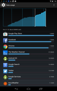 android data